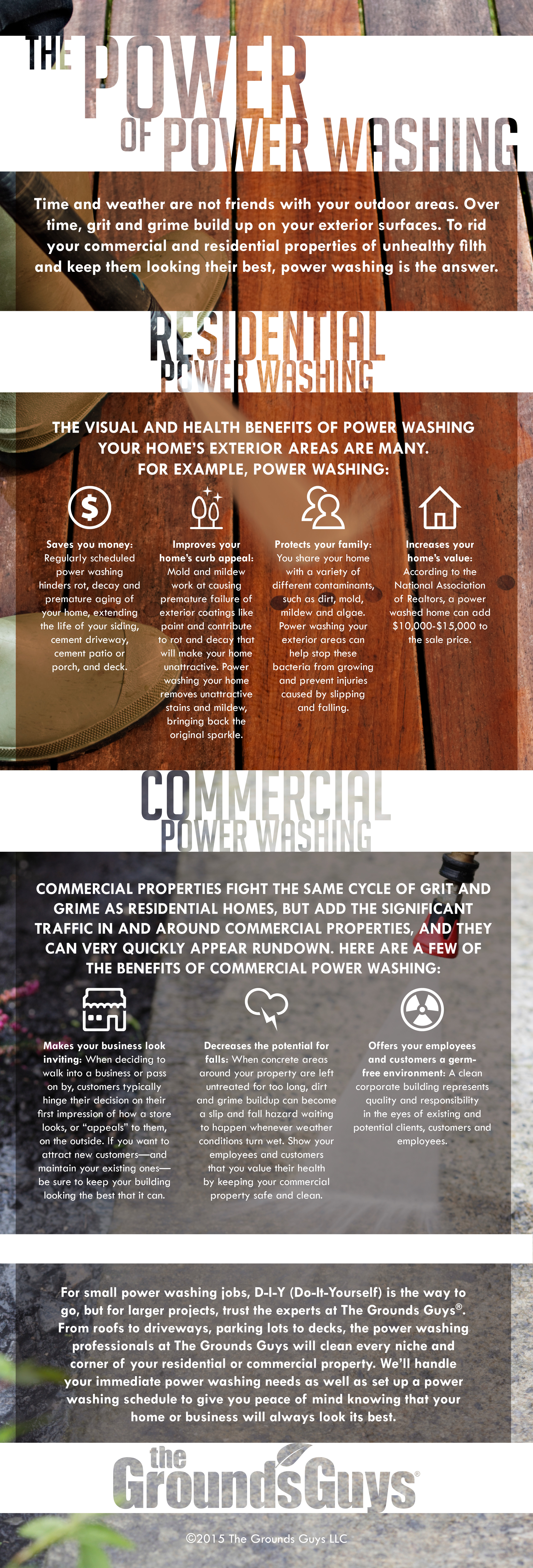 The Power of Power Washing infographic